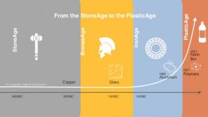 how-to-survive-the-plastic-age-9-638